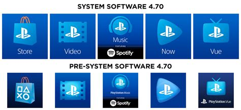 playstation 4 app ps4 app icons get new look with firmware update ign