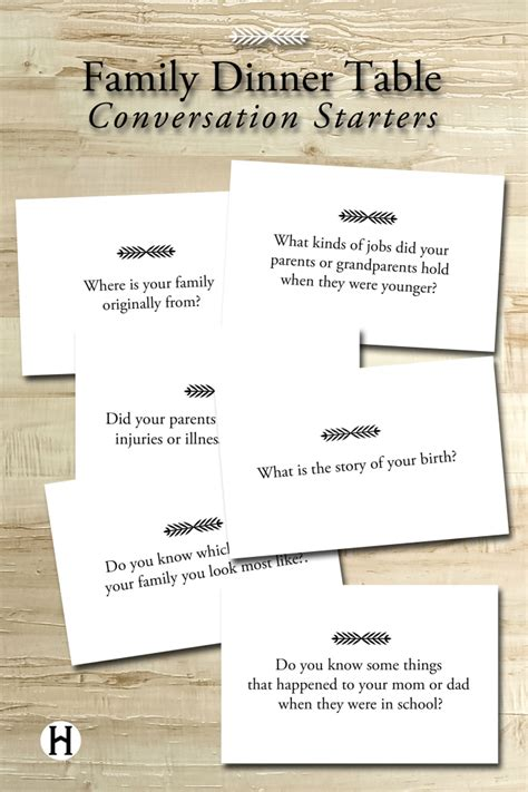 Table Talk Questions by Printables The Mormon Home