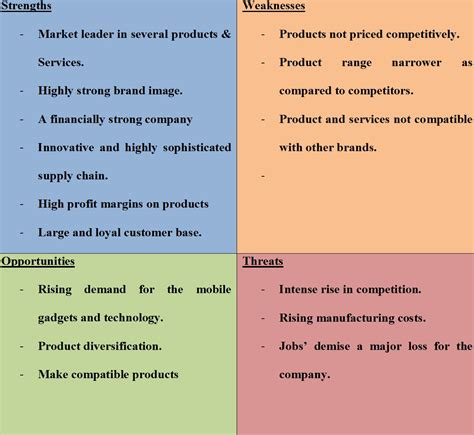 Weaknesses Of Toyota Swot Analysis Of Apple By Cheshnotes