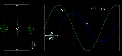 inductive reactance theory ac theory