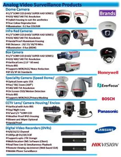 surya associates, thrissur kerala security systems