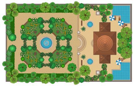 Online Furniture Arranger how to design landscape how to use landscape design
