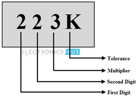 value of inductor indcutor color code