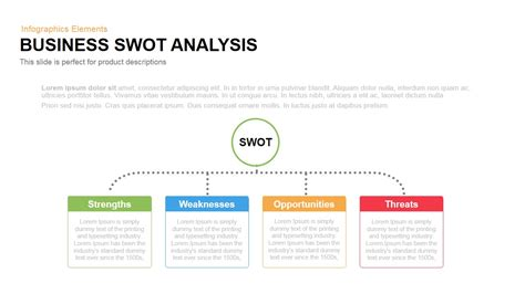 swot analysis template ppt business swot analysis powerpoint keynote template