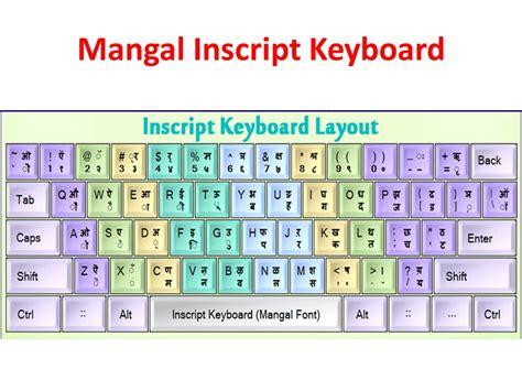 keyboard layout adm download mangal inscript remington gail keyboard layout and