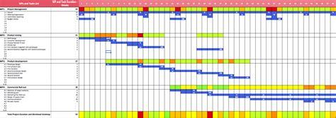 gantt diagram project gantt chart in excel edoardo binda zane