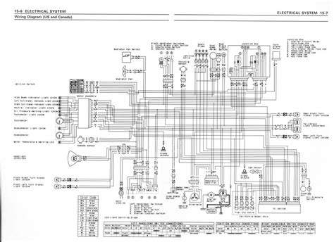 zx12r wiring diagram wiring diagram