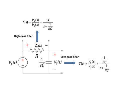 high pass filter laplace transfer function low pass and high pass filters with rc circuits dummies