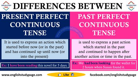 what is the difference between perfect 10 medium ash brown and medium brown differences between present perfect continuous tense and