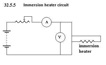 immersion heater circuit diagram immersion heater wiring diagram for immersion get free