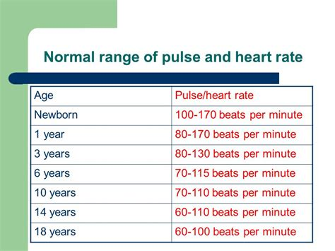 normal pulse clinical examination the of nurses in the clinical examination ppt