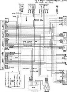 toyota land cruiser 1988 fj60 engine compartment cont