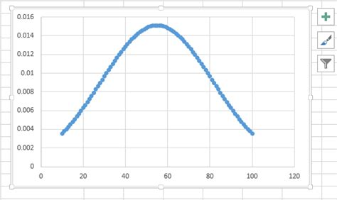 excel bell curve template how to create a bell curve chart template in excel