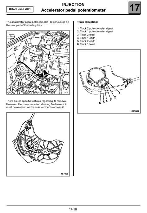 renault clio wiring diagram manual wiring diagram and hernes