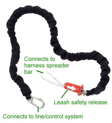 how to your to not need a leash safety leash kitesurfing handbook