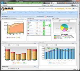 Monthly Kpi Report Template Kpi Dashboard Best Practice And Project Management Guide