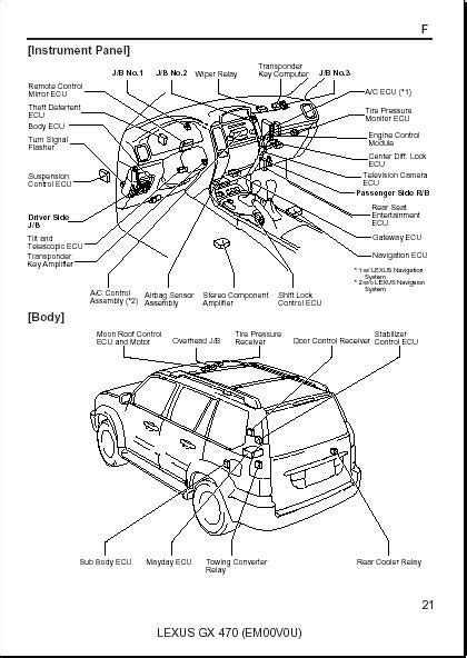electric and cars manual 2010 lexus gx on board diagnostic system help electrical diagram gx 470 clublexus lexus forum discussion