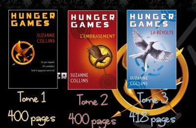 livre hunger t 1 suzanne collins r 233 sum 233 hunger tome 1 mon hungergames
