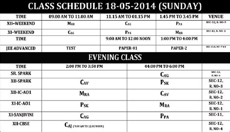 Section 1 Schedules by Narayana Iit Neet Academy Dwarka Centre May 2014