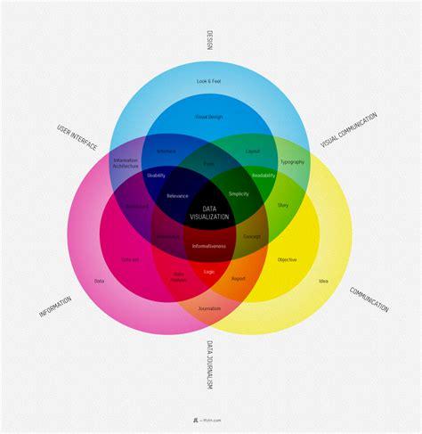 Ui Pattern Data Visualization | infographics opisina