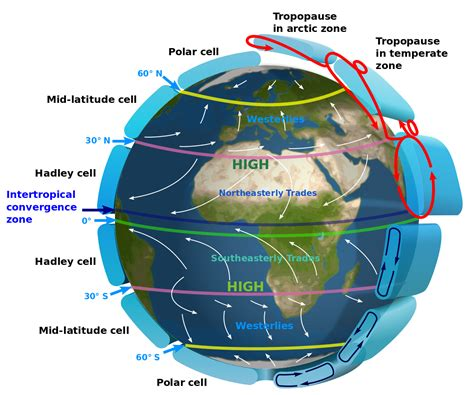 global pattern meaning prevailing winds wikipedia