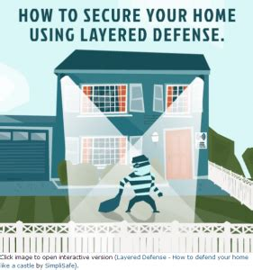 alarms home security ideas a multi layered defence