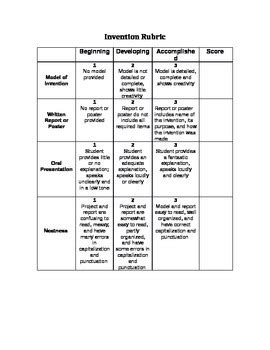 boat building rubric invention rubric 1st grade by brittny stephens tpt
