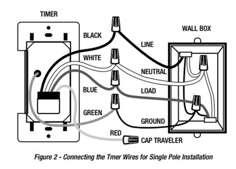 somfy switch wiring diagram somfy get free image about