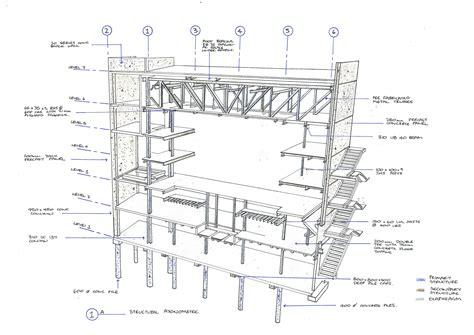 structural section uncategorized archi stud nz
