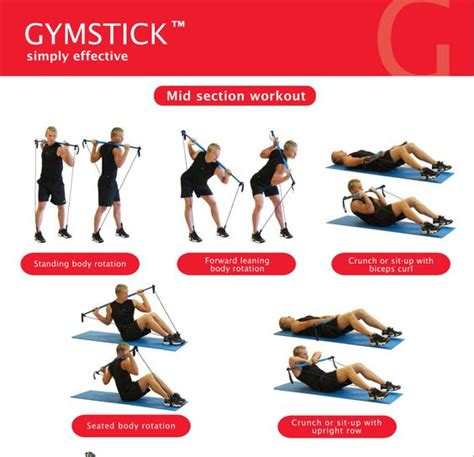 mid section workout core stability core workouts and stability on pinterest