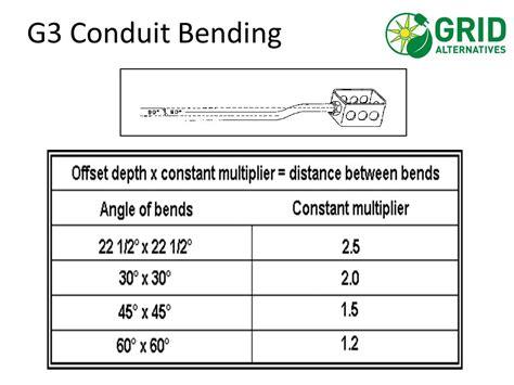 enphase m250 wiring diagram samsung wiring diagram wiring