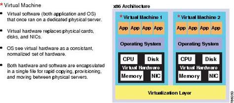 cisco nexus 1000v installation and upgrade guide release