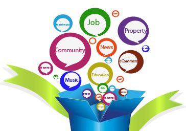 Sourcode Web Portal Kus Responsive dartmic web portal design development company noida