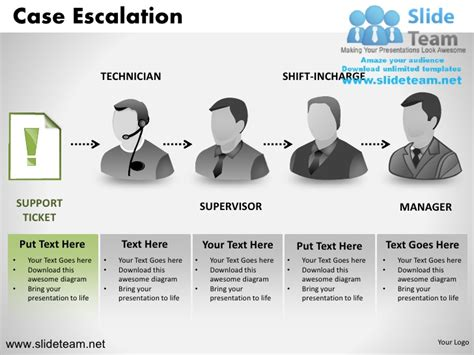 Case Escalation Support Ticket Process Supervisor Manager Powerpoint Escalation Process Flow Chart Template