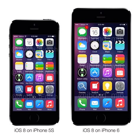 ios 8 on iphone 5s and iphone 6 9to5mac