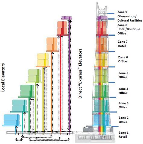 hydraulic lift wiring diagram hydraulic lift piston wiring