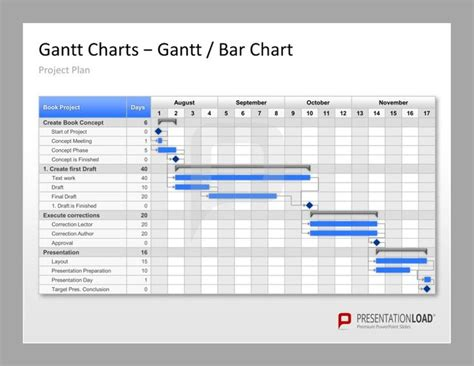powerpoint gantt chart template free 25 best ideas about planning gantt on gantt