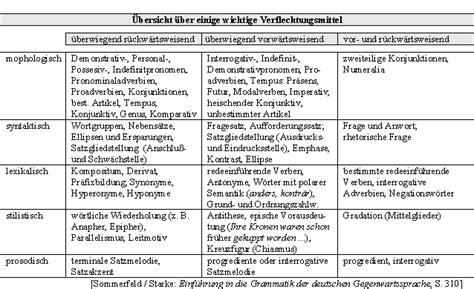 Informierendes Schreiben Muster Welches Image Hat Die Firma Interdispo Ag In Basel Bewertungen Nachrichten Such Trends