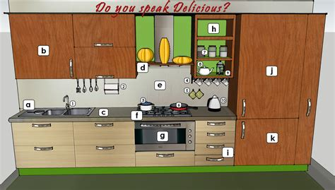 kitchen furniture names your kitchen 161 en espa 241 ol cook and chat do you speak
