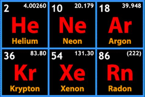noble gases periodic table