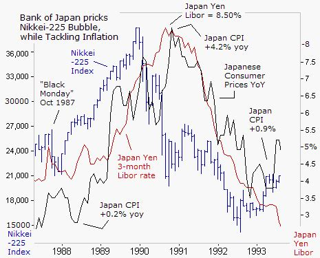 japanese style deflation spreads to global bond markets