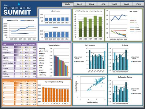 Interactive Dashboards Using Excel Go Beyond Excel Interactive Dashboard Excel Template