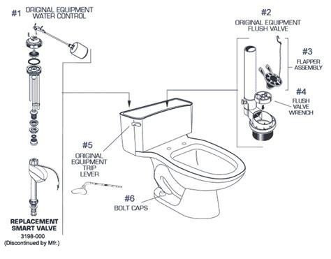 American Standard Plumbing Replacement Parts by American Standard Hunterdon Series Toilet Repair Parts