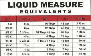 metric to u s measurements conversion charts
