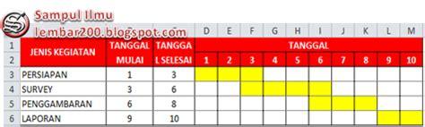 cara membuat tabel jadwal kegiatan di excel cara membuat jadwal pekerjaan otomatis di excel sul ilmu