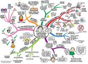 c 243 mo hacer un mapa mental explicado por paso