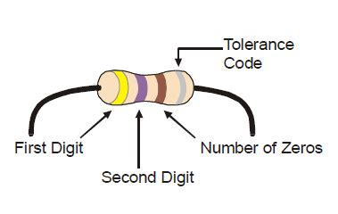 resistor color code 470 ohm introducing the resistor learn parallax