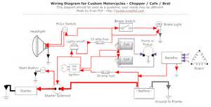 simple motorcycle wiring diagram for choppers and cafe racers evan fell motorcycle worksevan