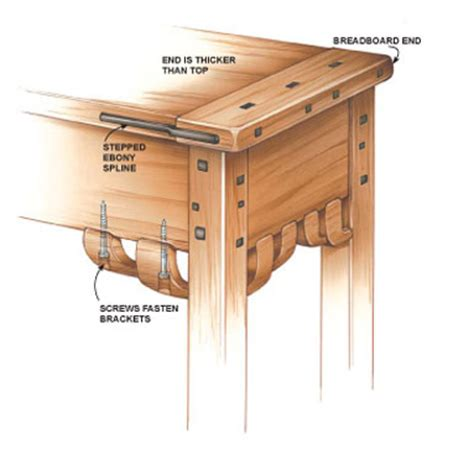 japanese style table ls inside greene and greene furniture popular woodworking