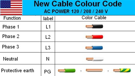 ac power cord wire colors repair wiring scheme